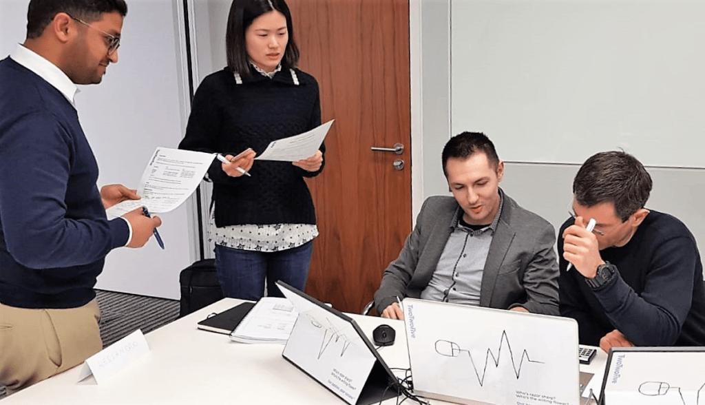 Commodity Trader Training